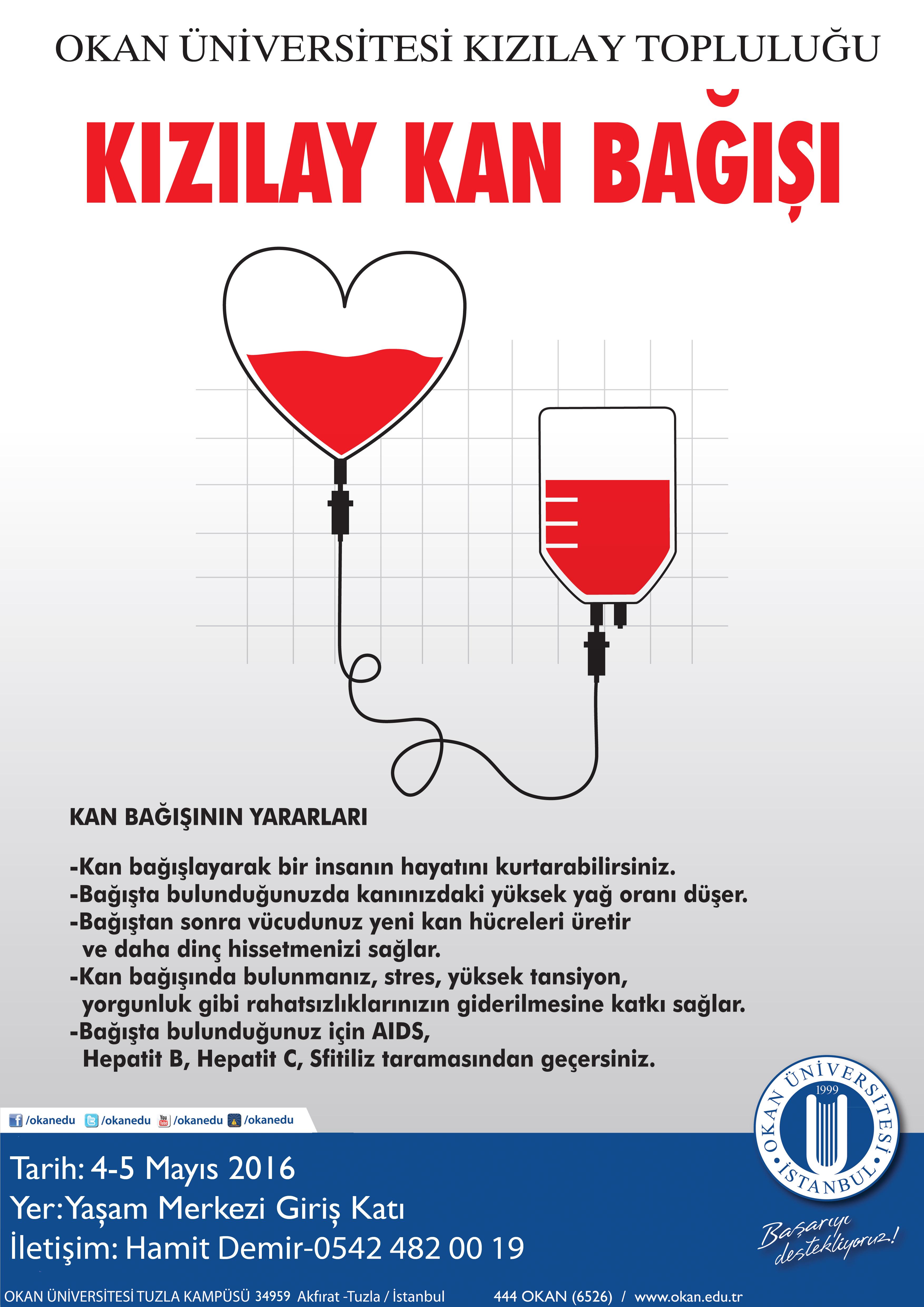 Kan bağışı yapmak faydalı mı